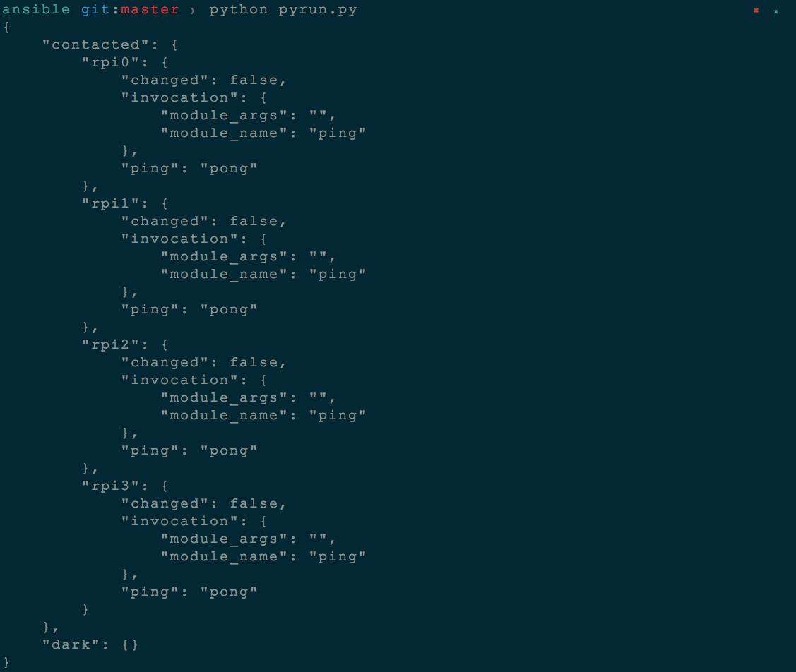 Picture of Ansible Playbooks