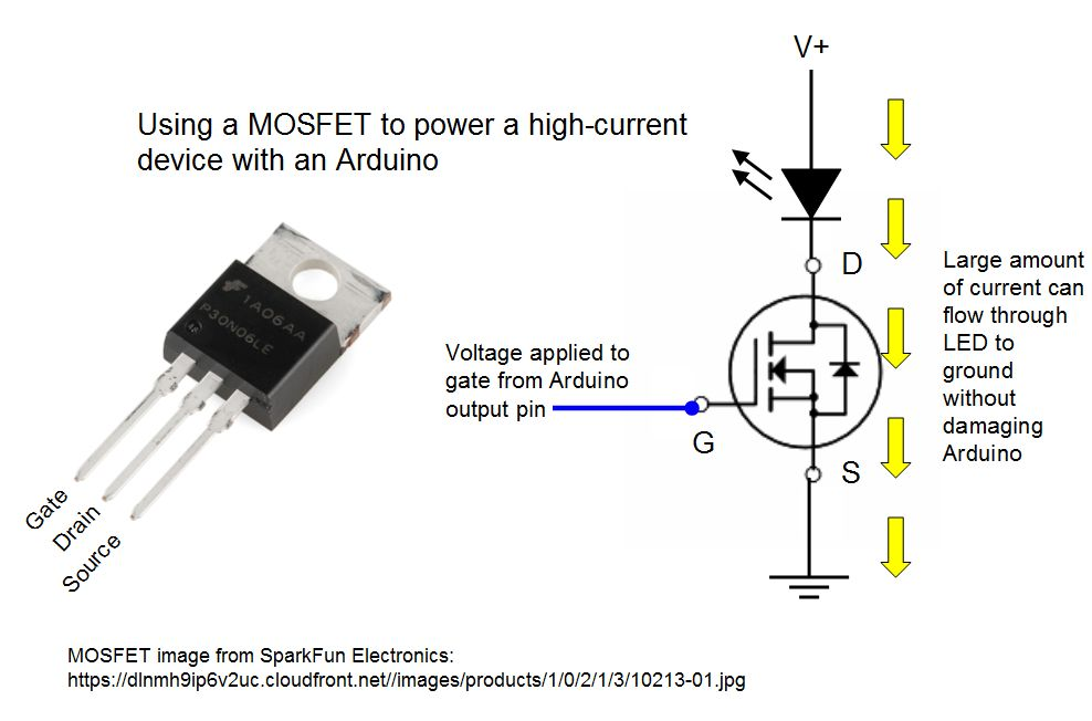 Picture of How Does the Circuit Work?