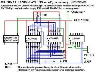ORIGINAL PANDORA'S BOX CIRCUIT