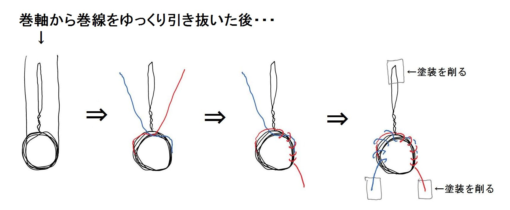 Picture of コイルを作る(1)