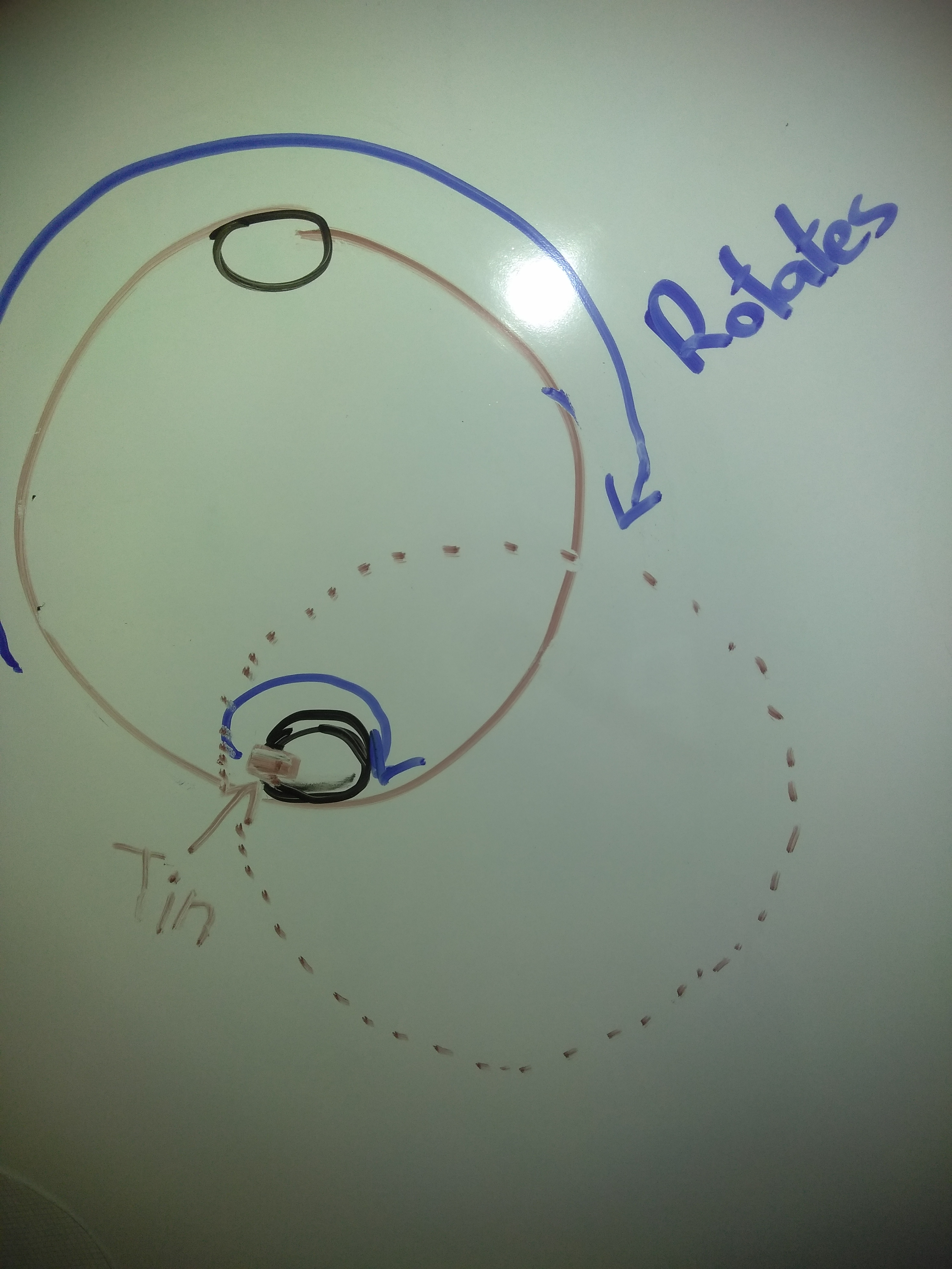 Picture of Stick and Move