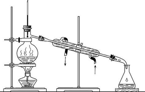 Distillation Arrangement