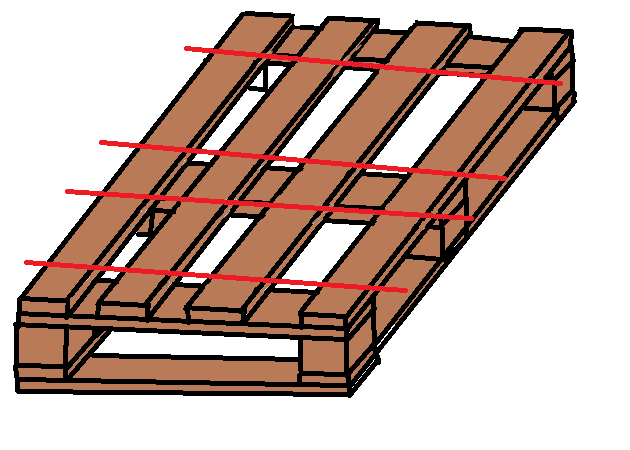 Picture of Find Pallets and Cut Them Down.