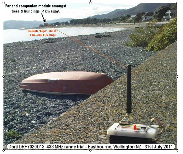 Picture of Field Tests- Wellington, New Zealand