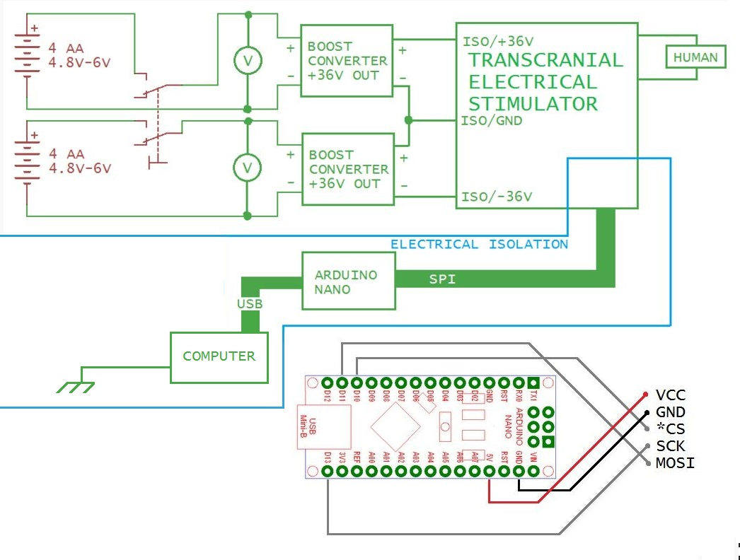 Picture of Connecting Power Supply and Data Input