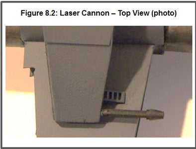 Laser Cannons