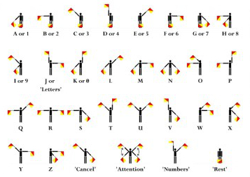 Picture of Variations