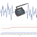 Visualizing Wireless Sensor Data Using Google Charts