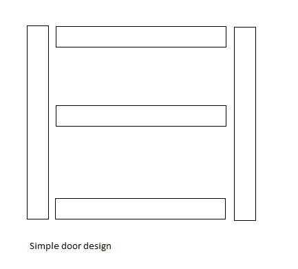 Picture of Making the Doors
