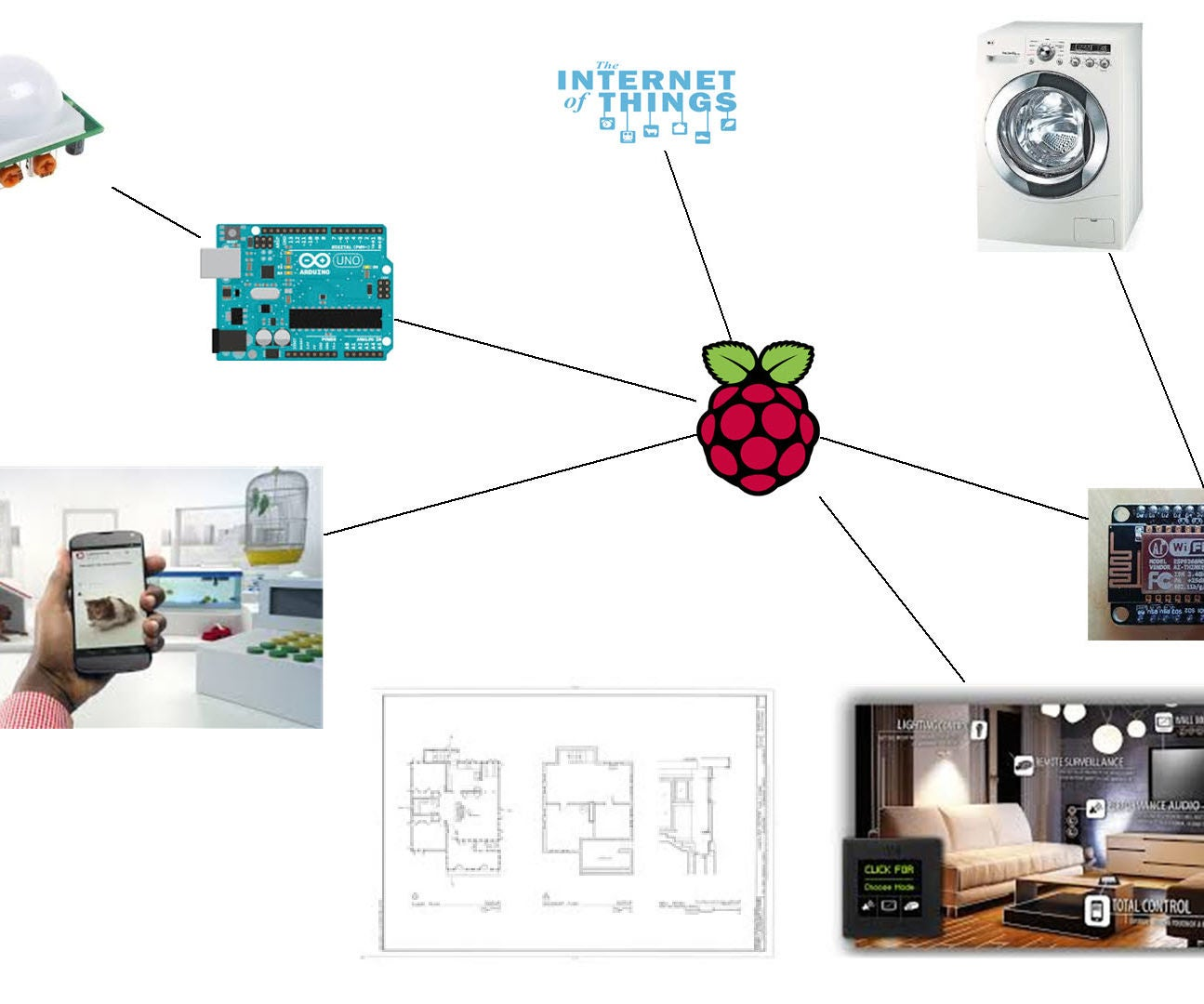 Planning A Diy Home Automation System 12 Steps Lets Develop The Simple Plc Program For Lighting Control