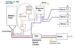 Picture of A BASIC RC PLANE CIRCUIT DIAGRAM & DATA TRANSMISSION