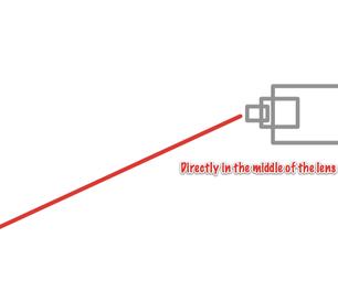 Laser Camera Spy Trick!