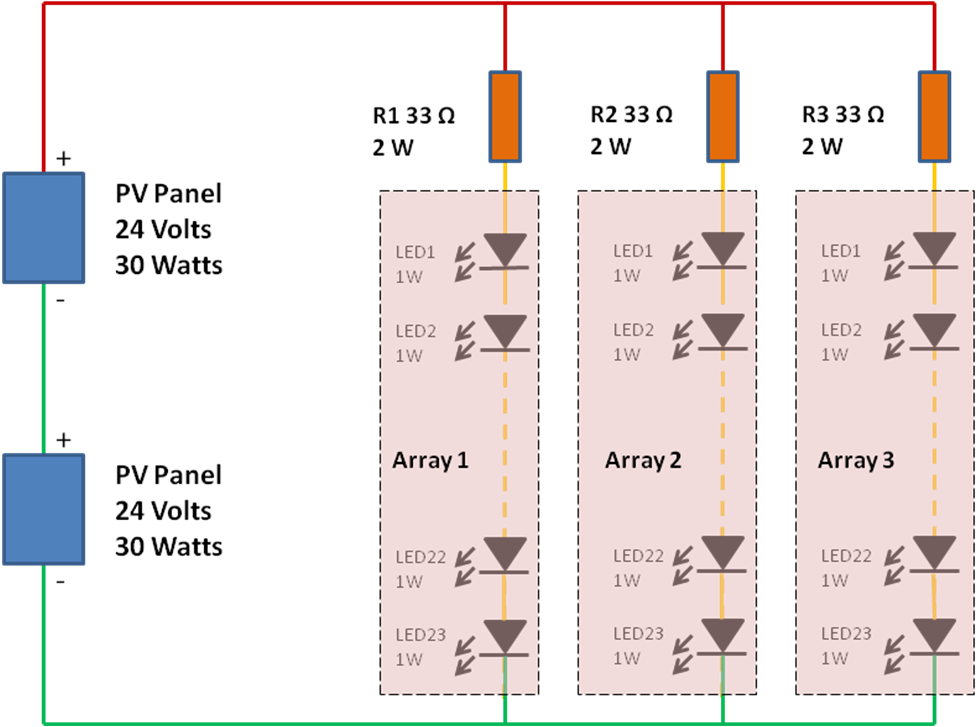 Picture of Multiple LED Arrays
