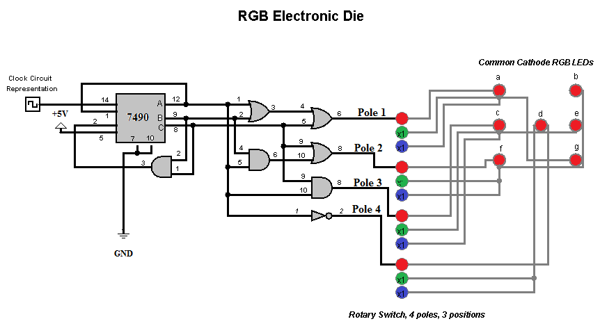 Picture of Identifying the Rotary Switch