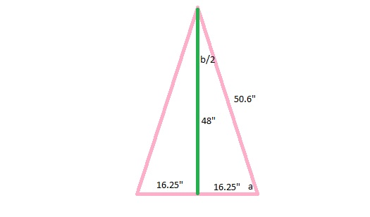 Picture of The Triangle Legs