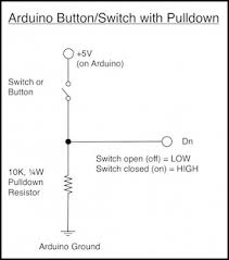 Adding the Sensor