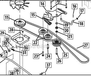 Transmission Belt / Fan Replacement Cub Cadet LTX1045