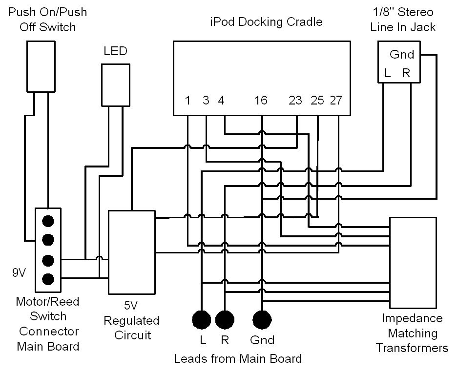 Picture of HOW TO BUILD AN IPOD CHARGER