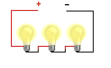 Picture of Preparing the Light Shelves