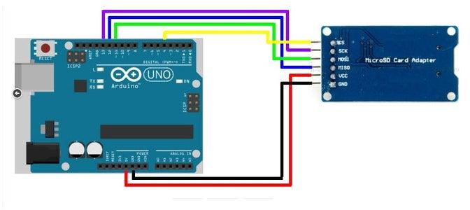 Step 2 : Hardware Installation