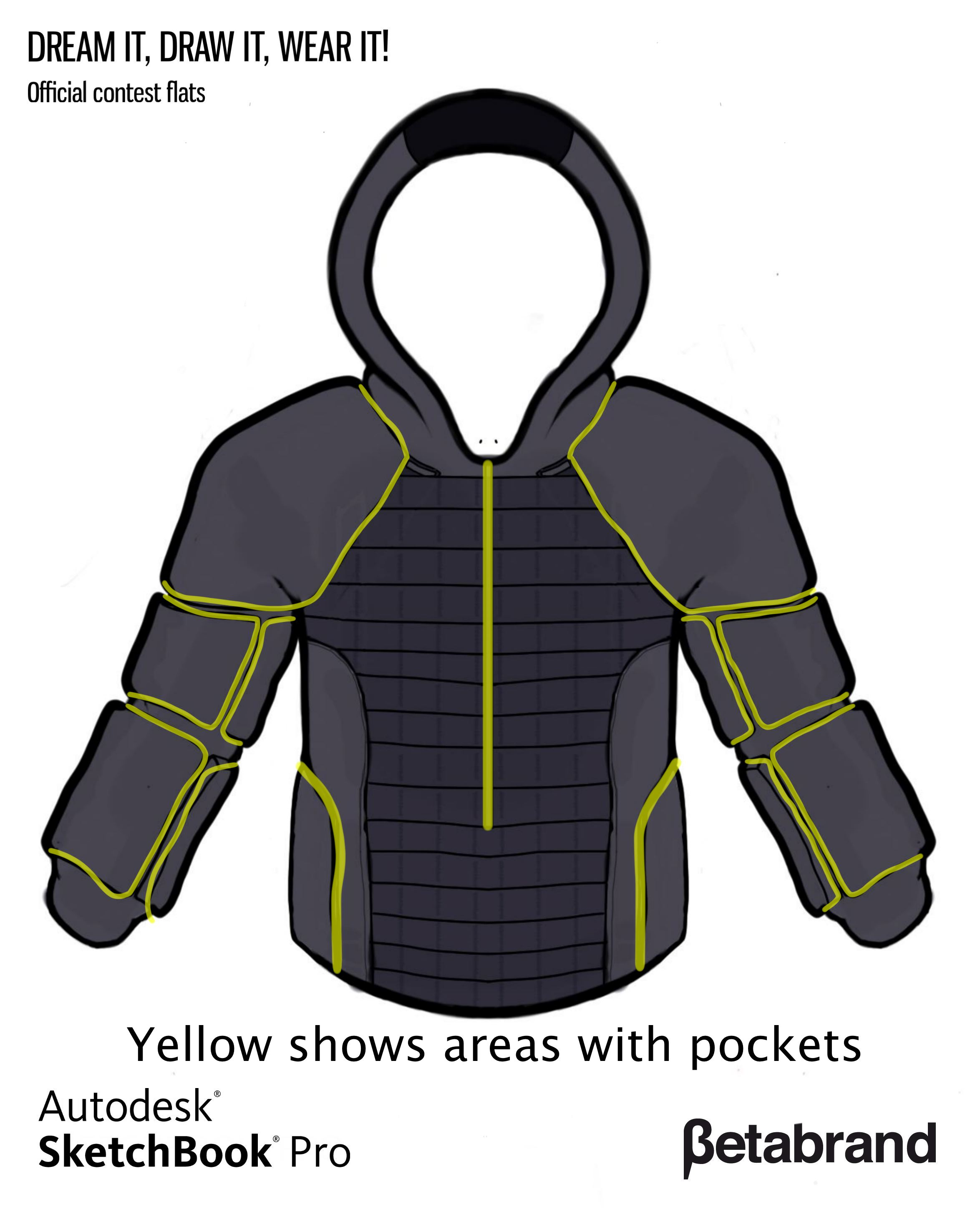 Picture of Detailed Description of Hoodie [Zipper Placement]