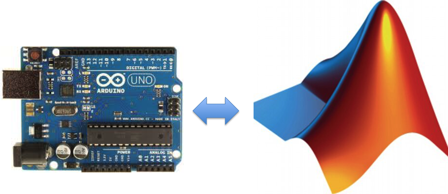 Picture of Arduino and Matlab: Let Them Talk Using Serial Communication!