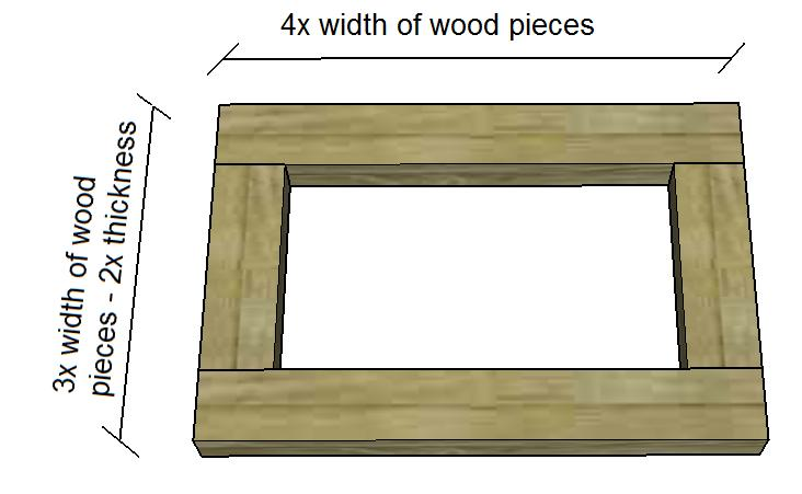 Picture of Cut Frame Pieces