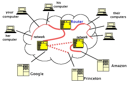 Picture of Setting Up a Microcloud With a USB Drive