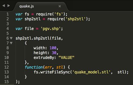 Setup Your JavaScript File to Use Shp2stl