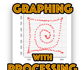 Graphing With Processing