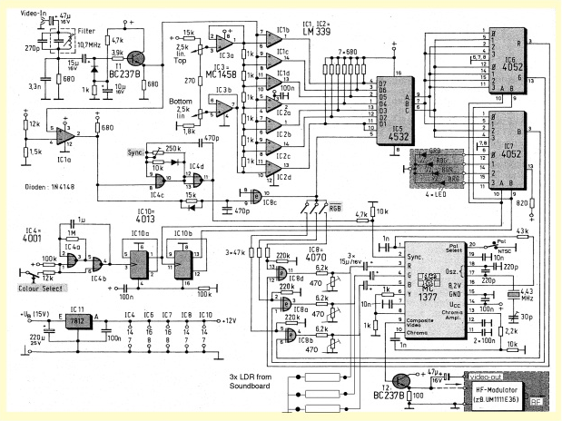 Picture of Block Diagram Video Effects Controller