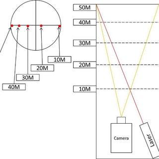 distancecounter.jpg