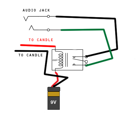 Picture of Make the Candle Controller