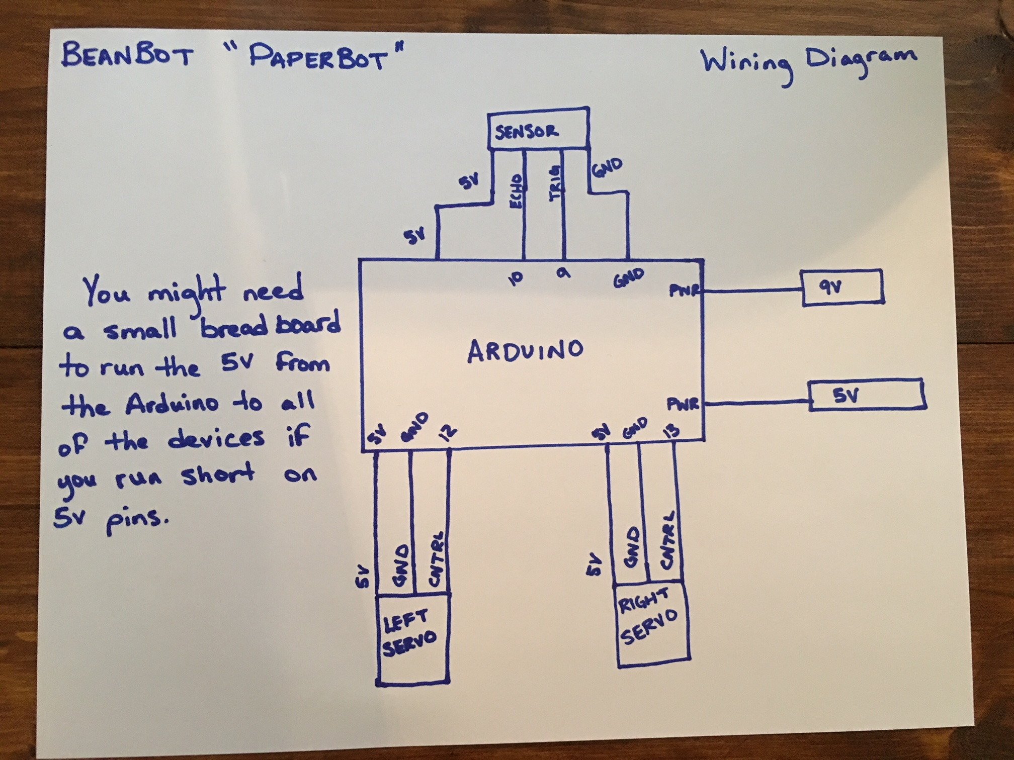 Picture of Wiring and Programming
