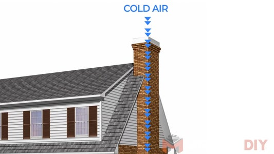Close Chimney Flues and Add a Cover