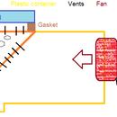 Idea for a dehumidifier