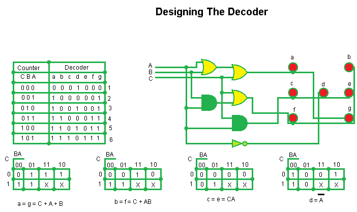 Picture of Schematic I: the Design