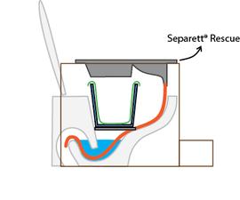 Open-Source Dry Toilet (Banheiro Seco Open-Source) 3.0