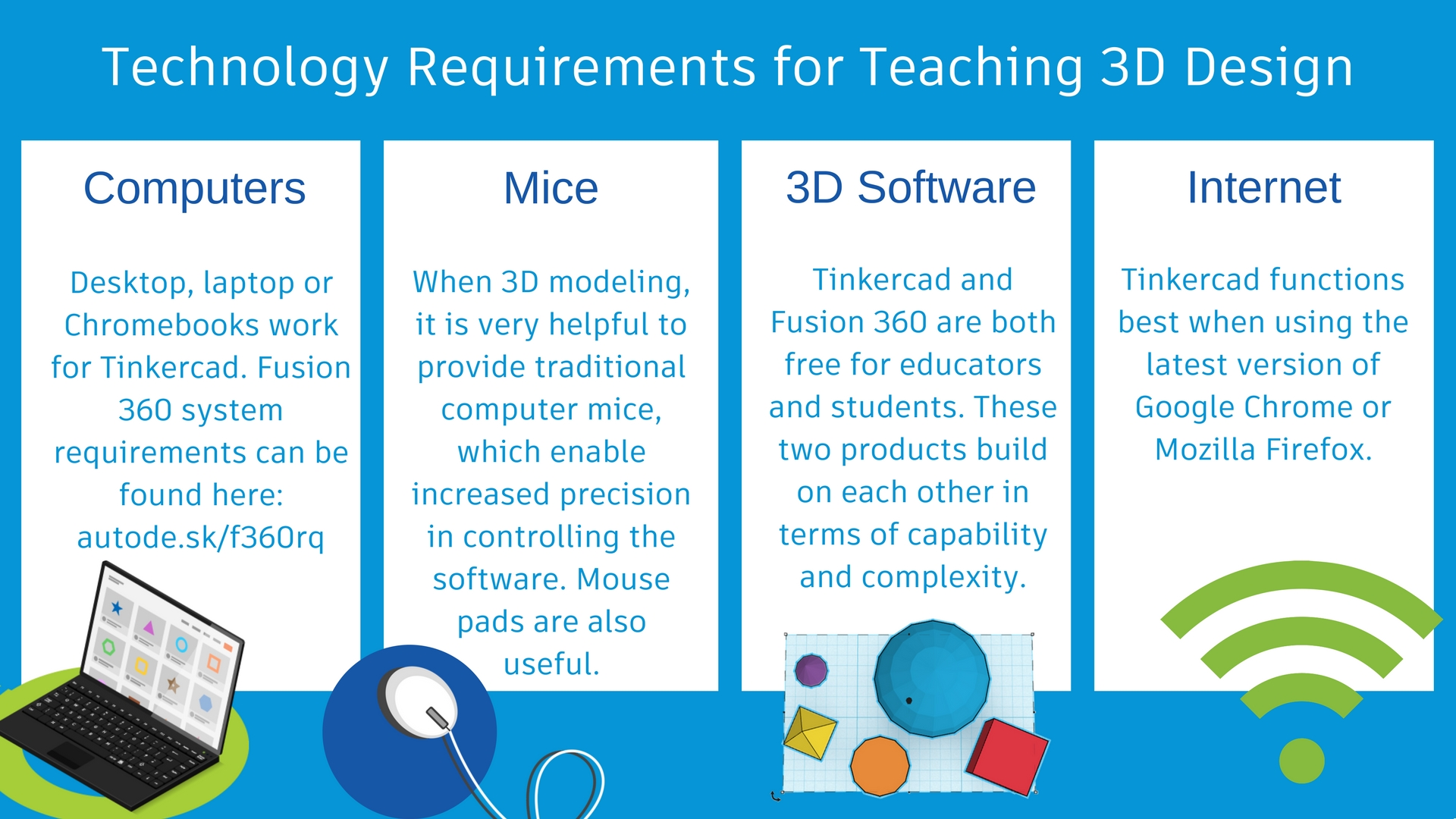 Picture of Review Technology Requirements for Your Classroom