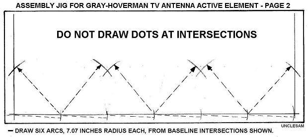 Draw Six 7.07-Inch (180 Mm) Arcs