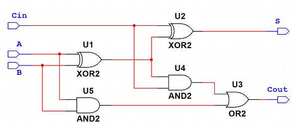 2p1 FA circuit