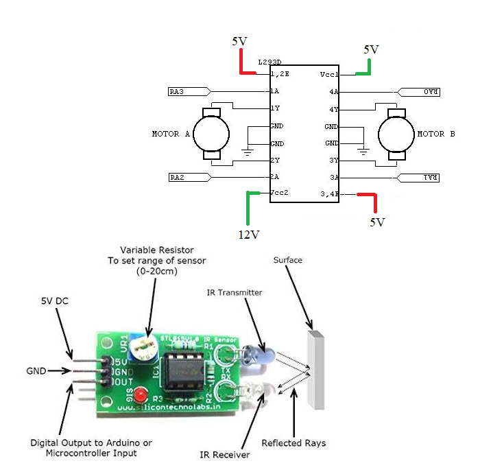 Picture of  IR & Motor Driver