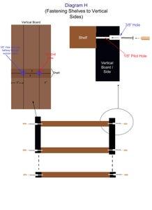 Fasten Shelfs to Vertical Frame