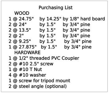 Schematics and Parts List
