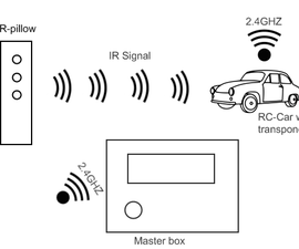 IR 2.4GHZ Multi Client Lap Timer for RC Cars