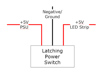LED Strip On/Off Switch