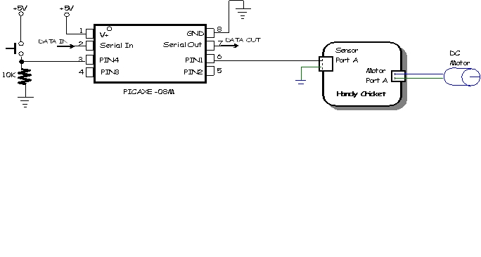 Picture of Build the Distributive Controller Using a PICAXE and a Handy Cricket