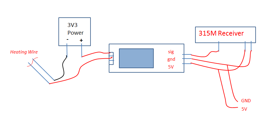 Picture of RF Receiver to Control the Relay States