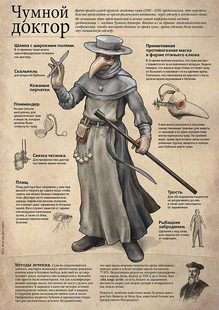 Picture of Plague Doctor Costume