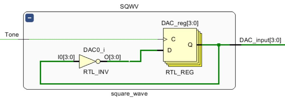 Picture of Square Wave Gen